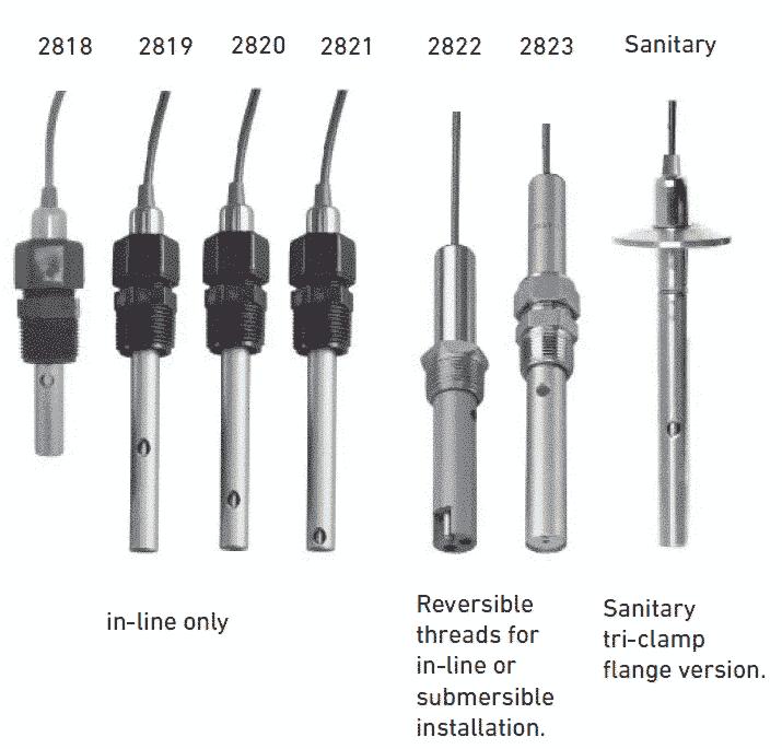2819-2823導電度/比電阻感測器